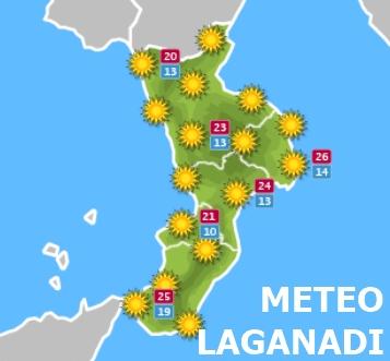 Meteo Laganadi